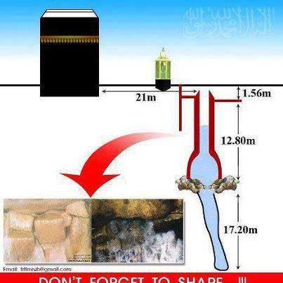 น้ำซัมซัม ปลอม กำลังระบาด ที่มักกะฮ์